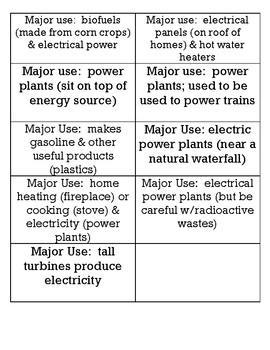 Energy Sources Matching Activity