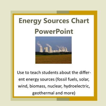 Energy Sources Chart Power Point Notes