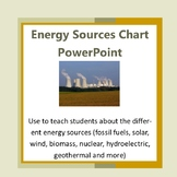 Energy Sources Chart Power Point Notes-Distance Learning