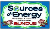 Energy Sources Renewable Nonrenewable