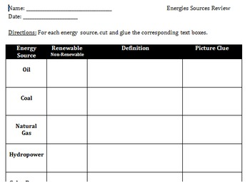 Energy Sources Review (cut and glue activity)