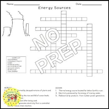 Energy Sources Science Crossword Puzzle Coloring Worksheet Middle School