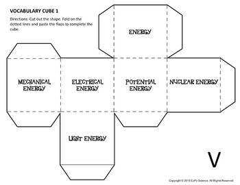 Energy Science Cubes