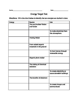 Potential and kinetic energy test teaching resources teachers pay energy test energy test fandeluxe Gallery