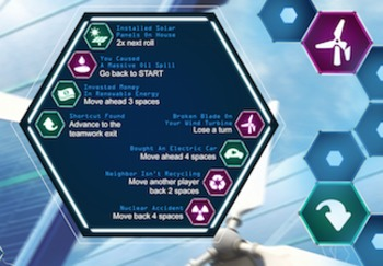 Energy Themed Board Game - Editable Cards