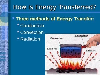 Energy Transfer (Conduction/Convection/Radiation) PowerPoint