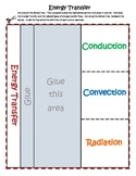 Energy Transfer: Conduction, Convection and Radiation
