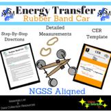 Energy Transfer STEM Project