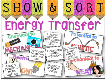 Energy Transfer Sorting Activity *FORMS OF ENERGY* PERFECT