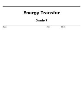 Energy Transfer Test