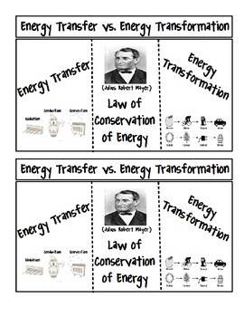 Energy Transfer Worksheets & Teaching Resources | TpT