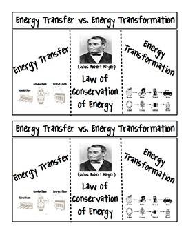all worksheets energy transfer and transformation worksheets printable worksheets guide for. Black Bedroom Furniture Sets. Home Design Ideas