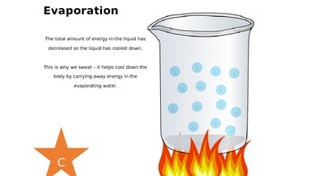 Energy Transfers GCSE Unit 1