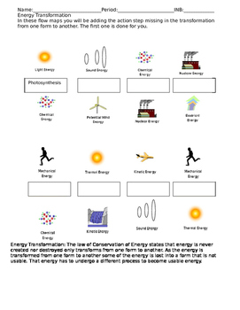 original-2413918-1  Step Energy Transformations Examples on roller coaster, 7th grade, multiple times, necessary for running, 8th grade projects,