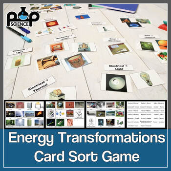 Energy Transformation Card Game (or Card Sort) Formative Assessment ...
