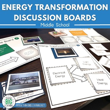 Energy Transformation Discussion Boards