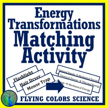 Energy Transformations Matching Middle School Activity - 48 Cards