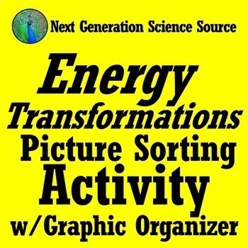 Energy Transformation Pictures Activity (middle) MS-PS3-2 MS-PS3-5 MA MS-PS3-7