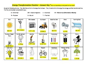 Energy Transformation Practice By Sassy Science Teacher Tpt