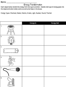 Energy Transformation Worksheet by Life in Prism | TpT