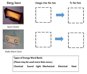 Energy Transformations Activity