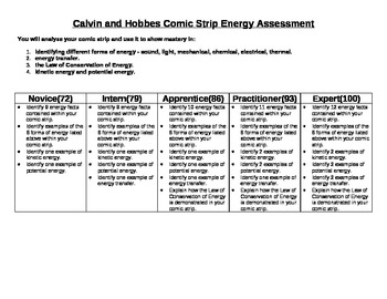 Energy Transformations Assessment Rubric