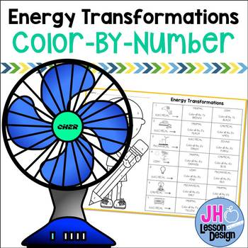 Energy Transformations Worksheet Teaching Resources Teachers Pay