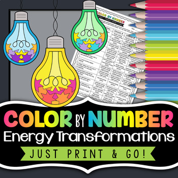 Energy Transformations Color By Number Science Color By Number