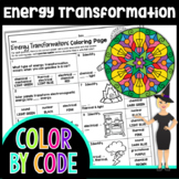 Energy Transformations Color By Number | Science Color By Number