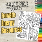 Renewable Energy Resources Color to Learn FREEBIE