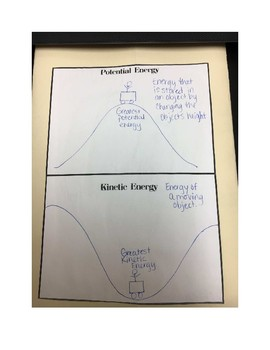 Energy Transformations Lapbook