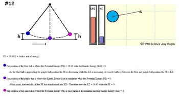 Physics - Energy Transformations-Law of Conservation of Energy w/WS (POWERPOINT)