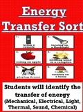 Energy Transformations Sort