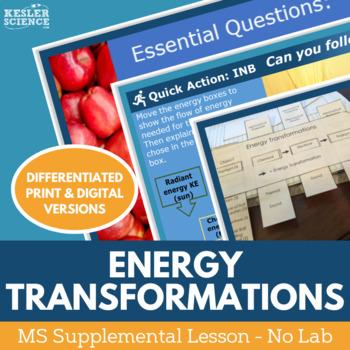 Energy Transformations - Supplemental Lesson - No Lab