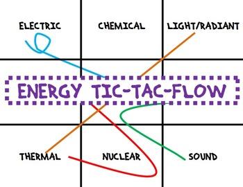Energy Transformations Tic-Tac-Flow
