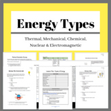 Energy Types: Lesson Plan, PowerPoints, Graphic Organizers and Assessments
