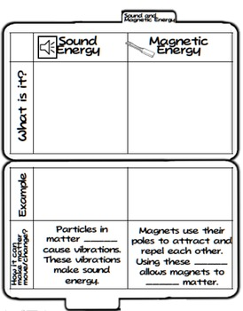 Energy Types and Effect on Matter Tab Booklet (Ohio PS 3.3)