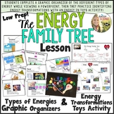 Energy Types and Transformations Graphic Organizers and Toys Activity