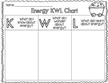 Energy Unit