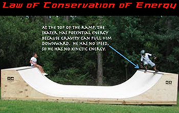 Energy Unit: Kinetic/ Potential/ Mechanical/ Law of Conservation of Energy