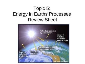 Energy Unit Review ppt