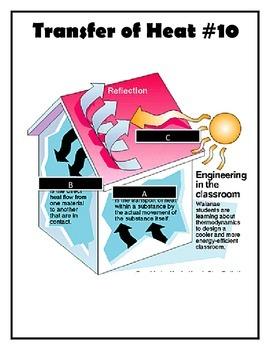 Energy Unit (Science)