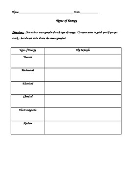 Energy Unit: Types of Energy Worksheet by KDema | TpT