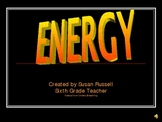 Energy Unit (Understanding & Conservation)