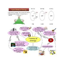 Energy Vocab Bundle