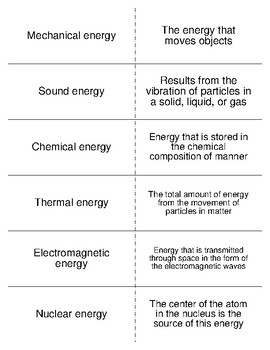Energy Vocabulary Flash Cards for Physical Science