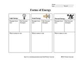 Energy Vocabulary Map