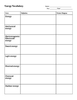 Energy Vocabulary Organizer