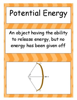 Energy Vocabulary posters