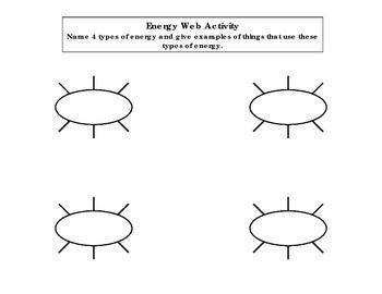 Energy Web Activity